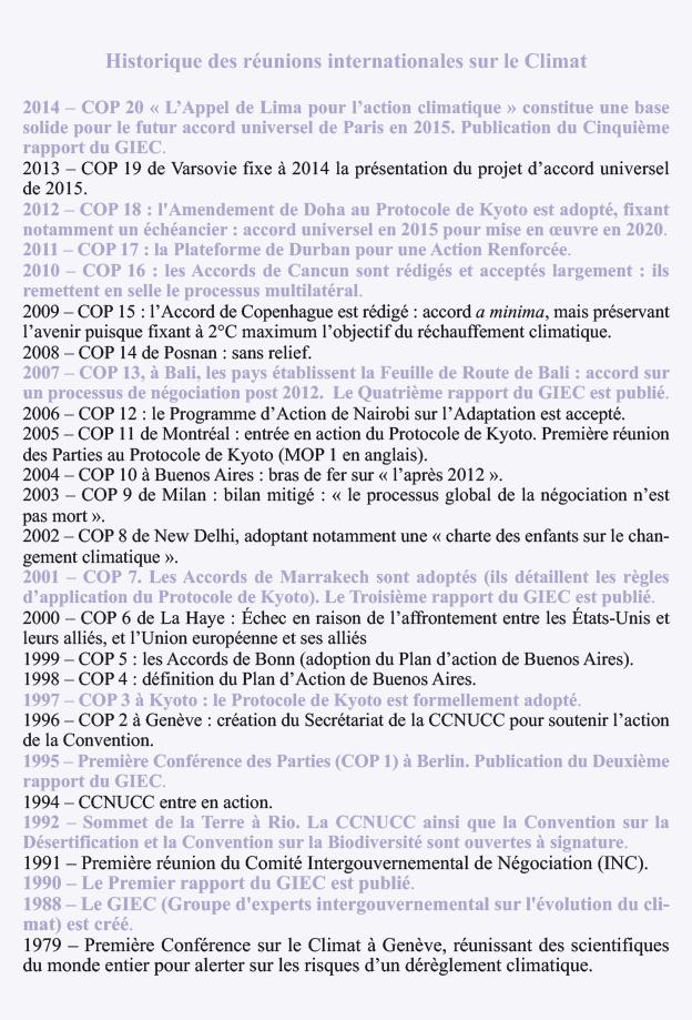 Historique des COP