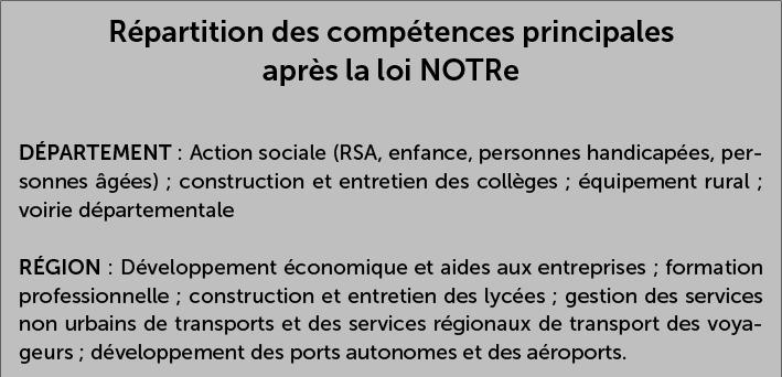 Compétences du département et de la région après la loi NOTRe