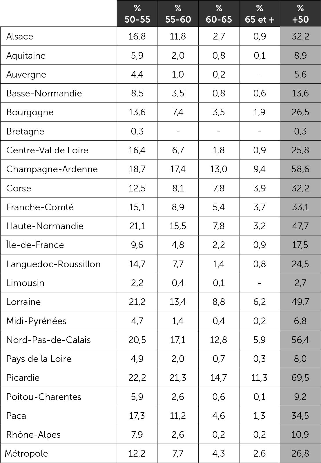 Le vote Le Pen le 7 mai - selon l'intensité du score au niveau communal